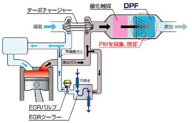 cx-3 ガソリンエンジン