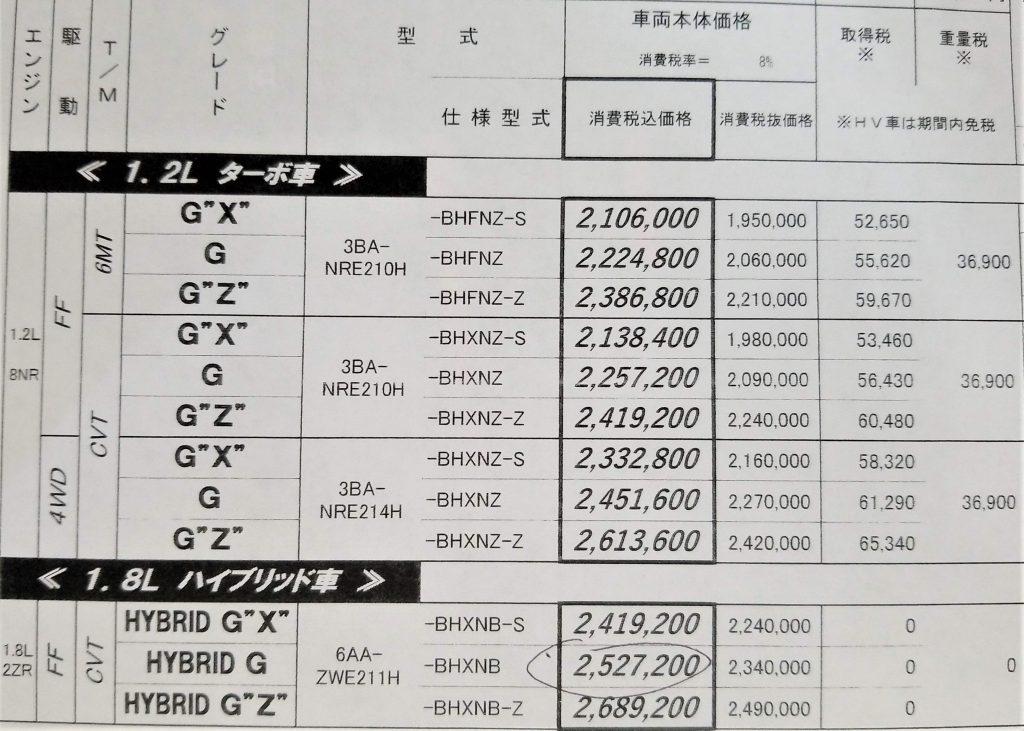 カローラスポーツの価格表