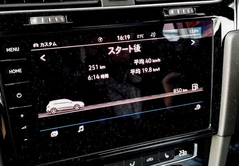VWゴルフの燃費情報