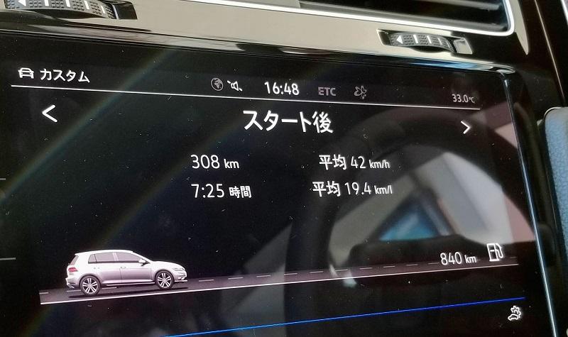 VWゴルフTDIの燃費